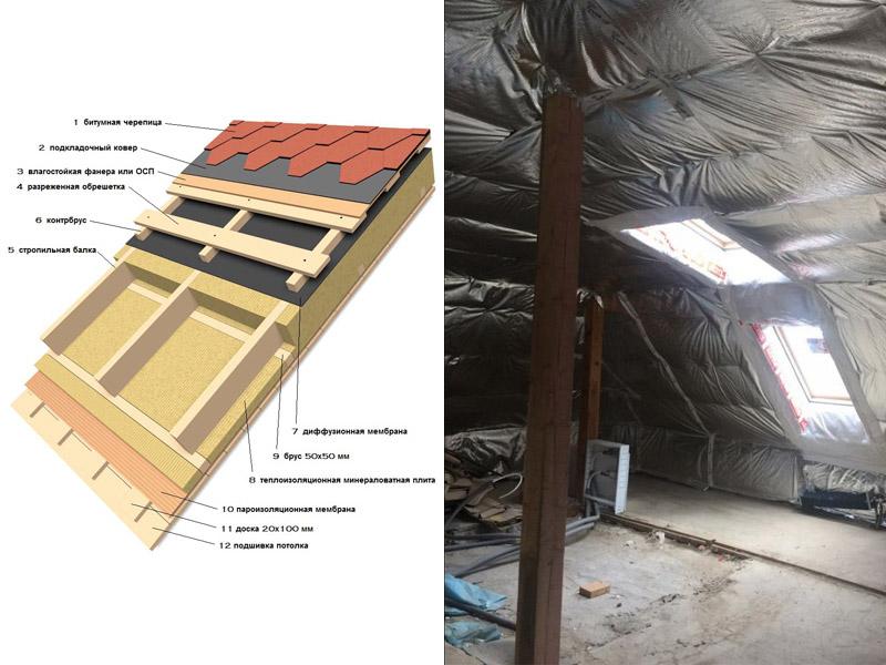 утепление крыши каркасного дома