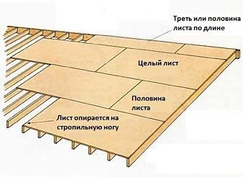 gibk obreshetka6