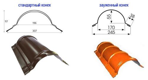 konek-razmery1