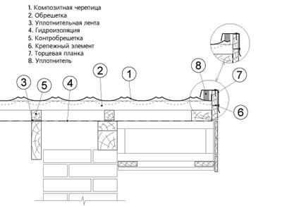 uzli-kompoz-fronton1