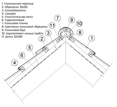 uzli-kompoz-konek1