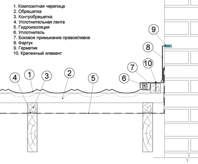 uzli-kompoz-premykan1