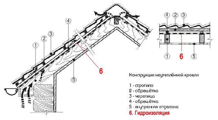 pirog-krovli1.jpg