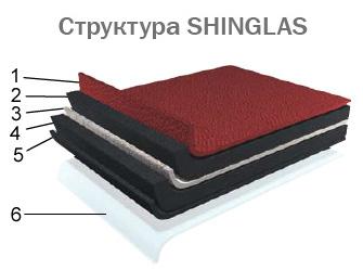 строение shinglas